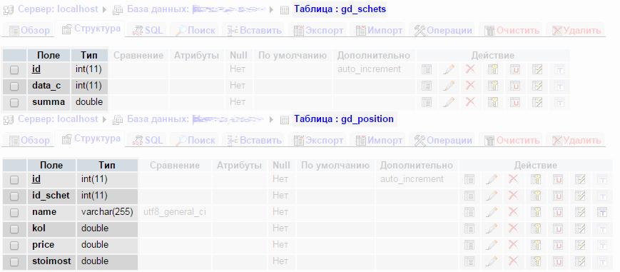 База данных СЧЕТА